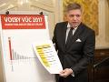 Predseda vlády SR Róbert Fico na tlačovej konferencii o výsledkoch volieb do VÚC.