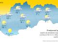 Slovákov čaká teplotný šok! Meteorológovia oznámili, kedy sa rapídne oteplí