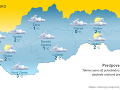 Aktuálna predpoveď počasie na tento týždeň