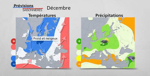 Francúzska predpoveď počasia na