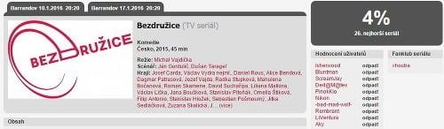 Slovenský seriál u Čechov