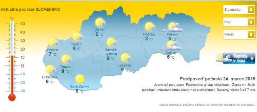 Dôležitá PREDPOVEĎ počasia na
