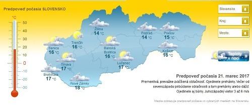 Predpoveď počasia, dobré správy
