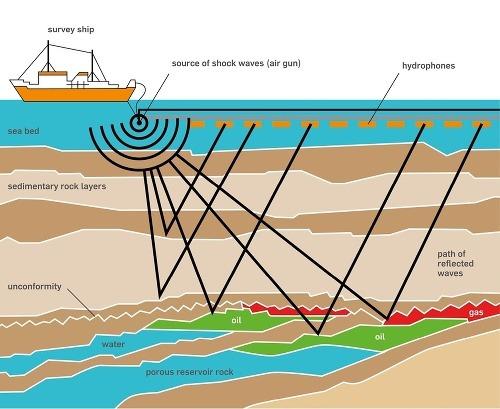 Hľadanie ropy