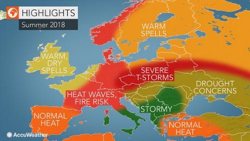 Predpoveď počasia na leto
