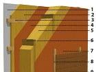 Schéma obvodovej steny 1 sadrokartónová