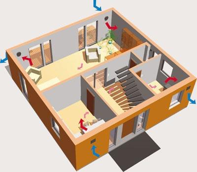 Výsledok vyhľadávania obrázkov pre dopyt vykurovanie domu
