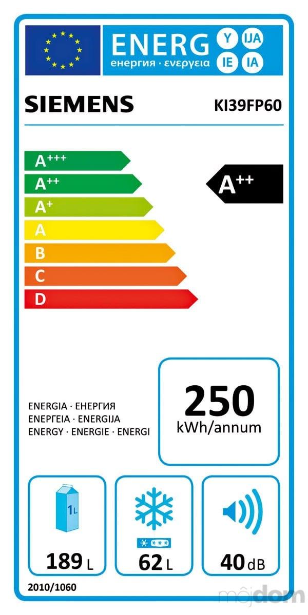 Na novom energetickom štítku