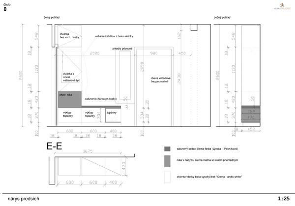 návrh nábytkovej zostavy do