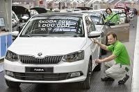 Škoda vyrobila milión áut