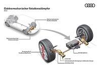 Audi bude šetriť palivo vďaka tlmičom