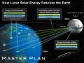 Odvážny plán Japoncov: Solárna elektráreň na Mesiaci pre celú planétu!