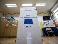Výsledky volieb podľa obcí: SMK, Most aj KDH porazili Ficov Smer najväčším úspechom!