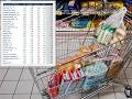 Veľké porovnanie cien potravín v susedných štátoch: Všade dobre, na Slovensku najdrahšie!