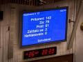 Za programové vyhlásenie vlády hlasovalo 79 poslancov