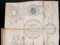 Vedec vraj konečne rozlúštil kód najzáhadnejšieho rukopisu na svete: TOTO sa v ňom píše!