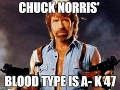 Krvná skupina Chucka Norrisa je A-K 47.