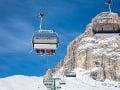 Zlatý týždeň v Tatrách pobúril lyžiarov: Pri pohľade na ceny skipasov ich poriadne zmrazilo