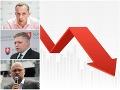 Úspechy aj pády politických strán pred voľbami: Skresľujúce čísla prieskumov boli často fikciou