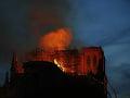 MIMORIADNY ONLINE Parížska katedrála Notre-Dame je v plameňoch, VIDEO hroznej skazy