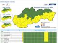 Teploty na Slovensku