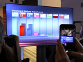 V Rakúsku sa konali predčasné parlamentné voľby: Podľa odhadov vyhrala Kurzova strana ÖVP
