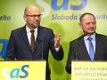 VOĽBY 2020: Pre SaS nebude ani jedno z jej riešení podmienkou vstupu do koalície
