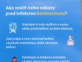 Informačný leták Ako znížiť riziko nákazy pred infekciou nového koronavírusu.