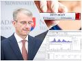 KORONAVÍRUS Vedec Mistrík hovorí o možnom prelome: Nádejná liečba a Slovensko stojí pri vývoji!