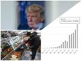 KORONAVÍRUS Bilancia Američanov je
