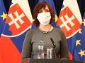 Remišová žiada eurokomisiu uvoľniť pravidlá, aby peniaze EÚ išli čo najskôr na boj proti koronavírusu