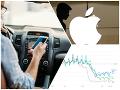 KORONAVÍRUS Mobilný gigant prichádza s údajmi o mobilite: Slováci počas Veľkej noci jazdili menej