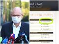Stranícka nominácia krátko po nástupe vlády: SaS si dosadila svojho človeka za šéfa banského úradu