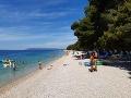 KORONAVÍRUS v Chorvátsku: Zoznam