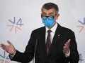 KORONAVÍRUS Premiér Babiš v mimoriadnom prejave vyzval občanov, aby nosili rúška