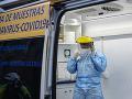 KORONAVÍRUS V Latinskej Amerike a Karibiku majú už takmer 6,5 milióna infikovaných