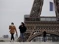 KORONAVÍRUS Francúzsko zaznamenalo rekordných 18 476 nových prípadov infekcie