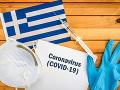 KORONAVÍRUS Grécko začína uvoľňovať obmedzenia: Zároveň zvyšuje pokuty za ich porušenie