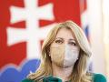 KORONAVÍRUS Prezidentka podpísala balík noviel v súvislosti s druhou vlnou pandémie