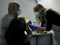 KORONAVÍRUS Pribudli ďalšie stovky nových prípadov: Počet hospitalizovaných opäť klesol!