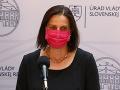 Novela rozpočtu znamená deficit, no bola prijatá zodpovedne, uviedla Kolíková