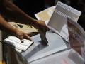 Hororový nález vo volebných miestnostiach: Ľudské pozostatky! Sú to zavraždení kandidáti?