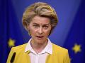 Šéfka Európskej komisie kritizuje