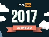 Ľudí porno zaujíma čoraz viac