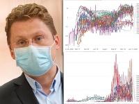 Peter Visolajský oznámil v prípade pandémie na Slovensku hrozné správy.