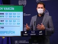 Matovič hovorí o miliónoch vakcín, ktoré Slovensko nakupuje.