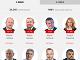 Výsledky prezidentských volieb na