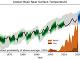 Prognóza globálnej priemernej teploty