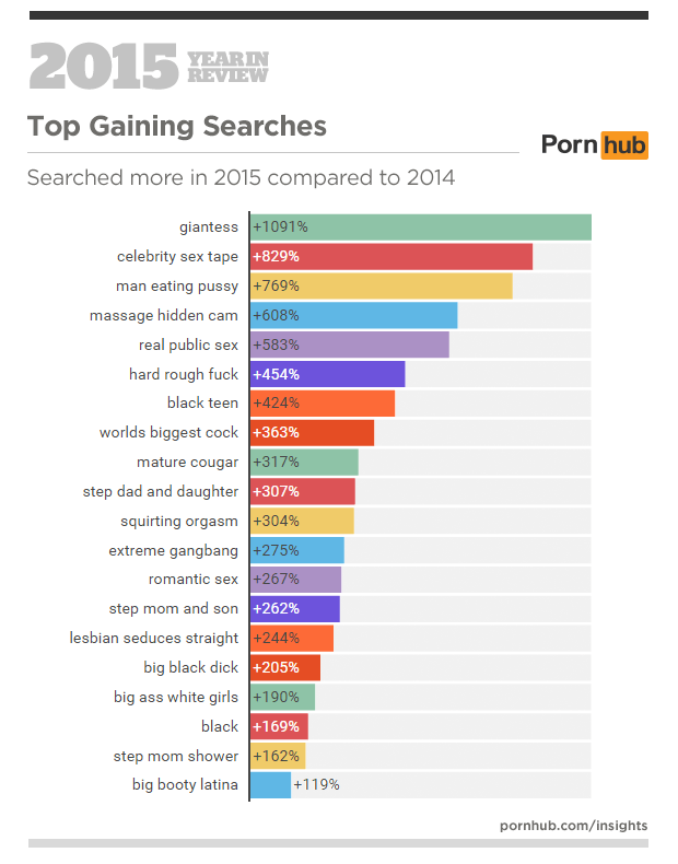 ako dať porno hviezda vyhodiť prácu