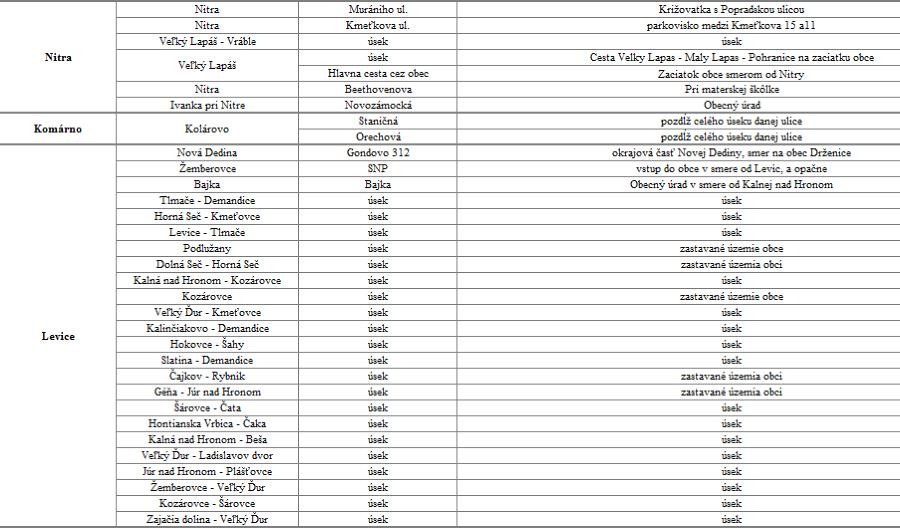 01b273466 Vodiči pozor! Policajti zverejnili zoznam miest, kde vás budú merať ...